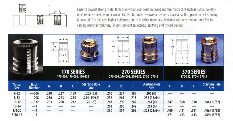 Threaded inserts for wood or plastic can be used in either material. Fins on the outside push into the parent material size #6-32 UN to 5/16""